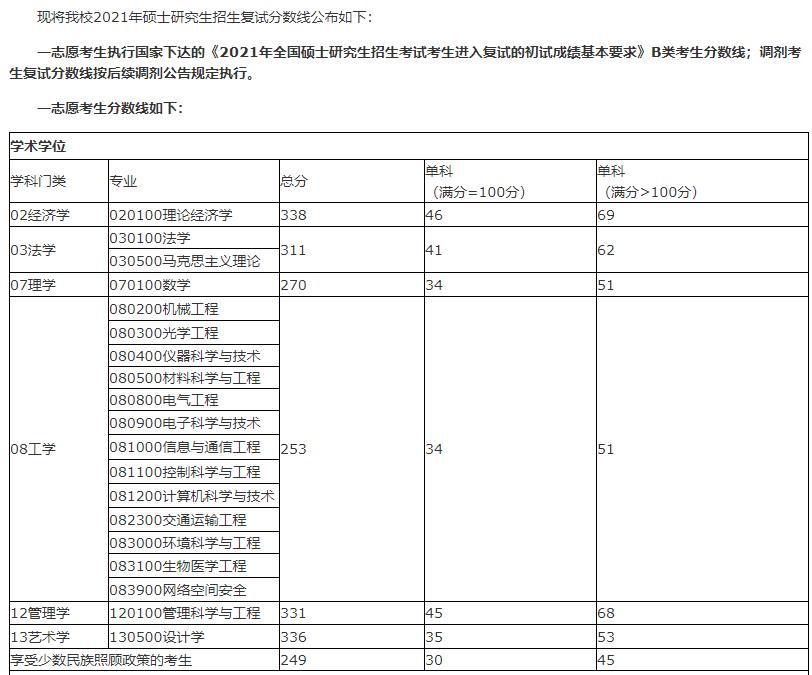 汤家凤暑期强化课_桂林电子科技大学最新院校情报